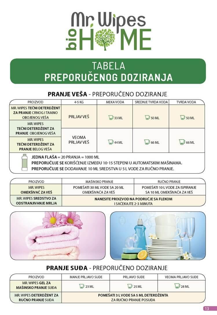 FARMASI Katalog SRBIJA APRIL 2021 eKatalozi.com 20210401 121524 13