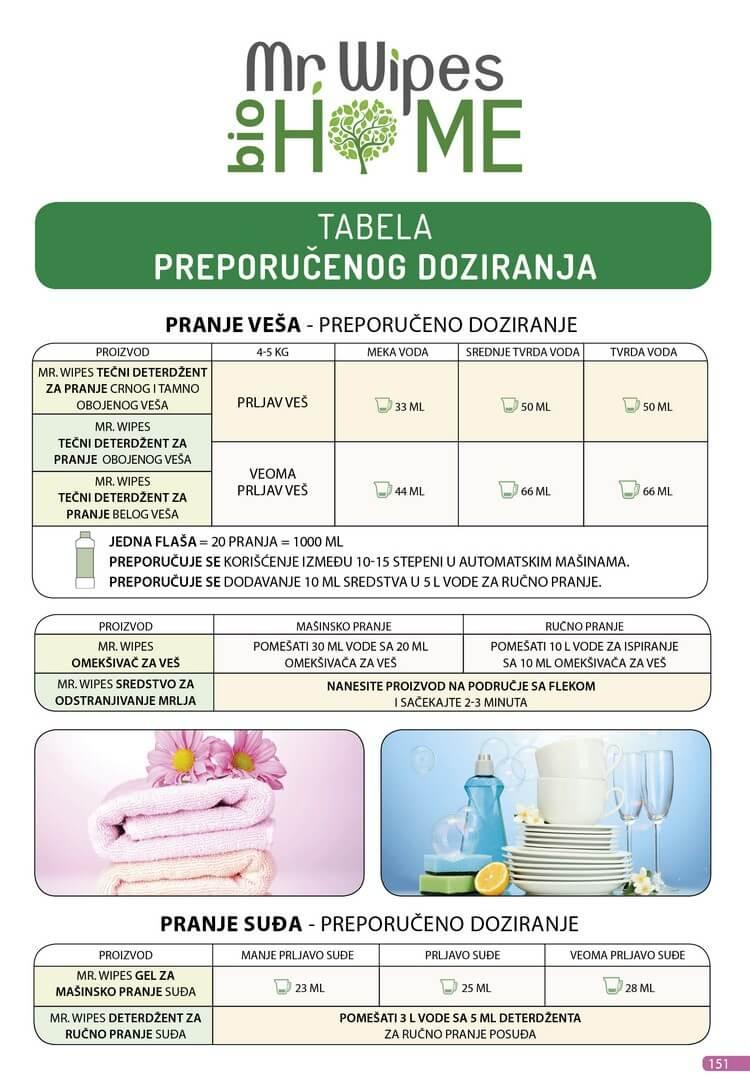 FARMASI Katalog SRBIJA JUN 2021 eKatalozi.com PR 20210601 222931 151