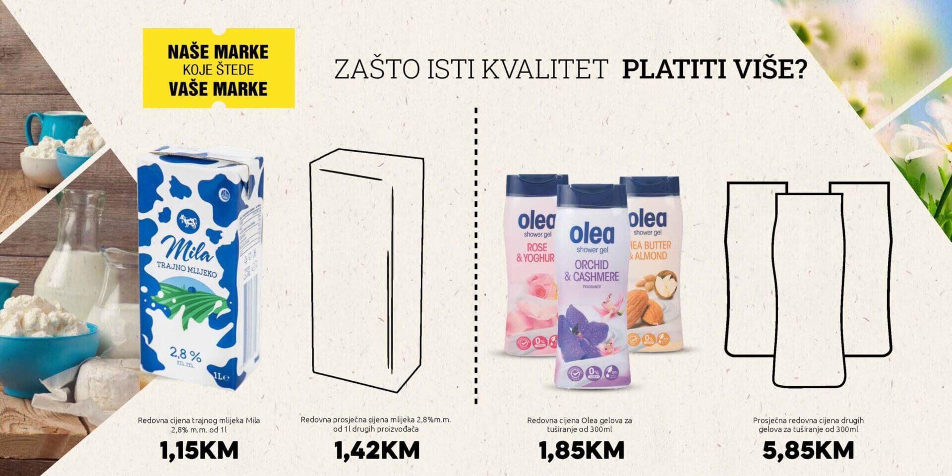 KONZUM Katalog Akcija domacih proizvoda JUL i AVG 2021 12.7. 15.8 Page 02